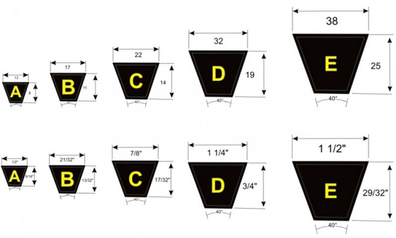 Correia Industrial para Máquina Jockey Club - Correia Industrial Dentada
